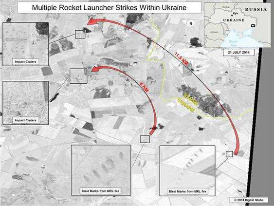 United States Ukraine Heal
