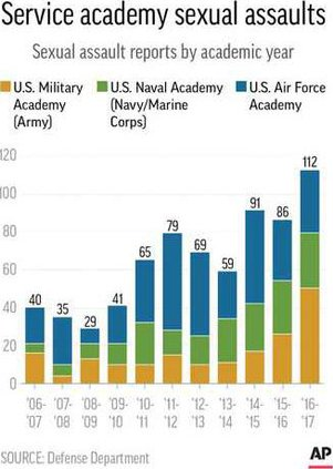 west point graphic