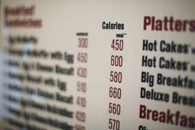 Ffood Incorrect Calor Heal