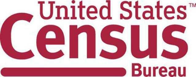 W census bureau logo