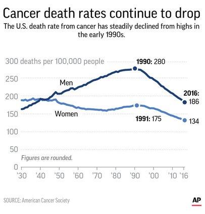 cancer graphic.jpg